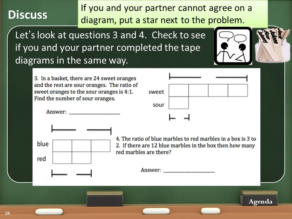 Introduction to tape diagrams ppt download if you and your partner cannot agree on a diagram put a star next to ccuart Images