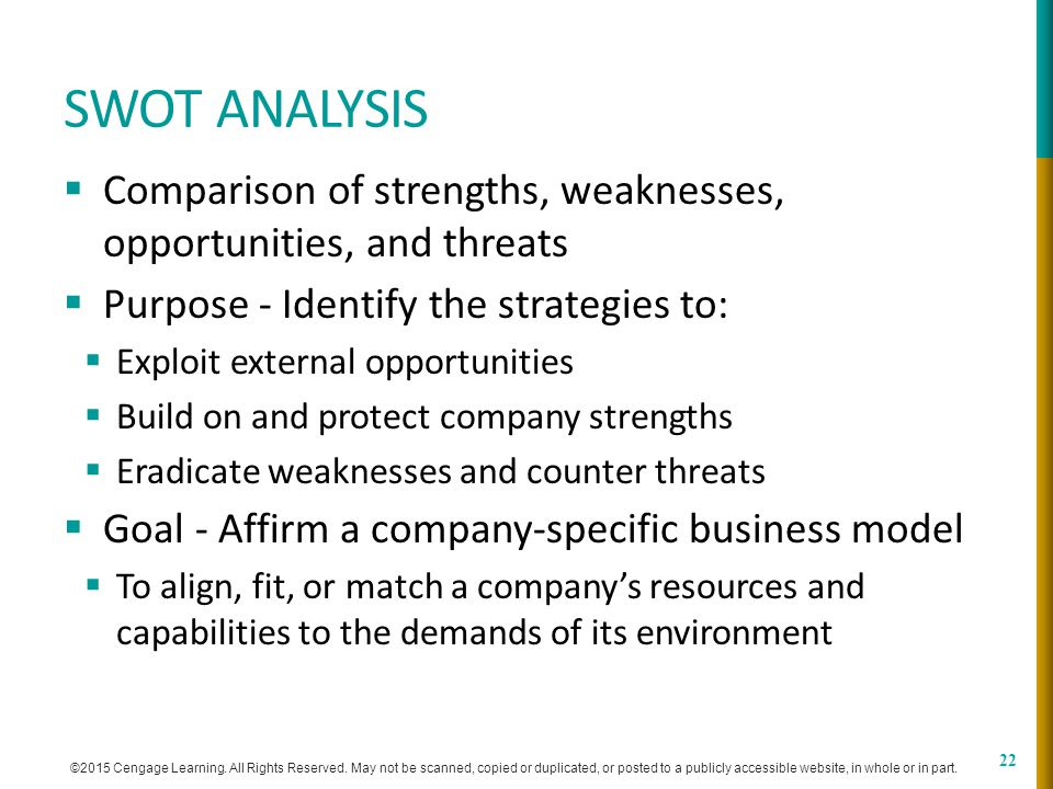 the strengths and weaknesses of the business model of the toyota company Start studying intro to business: swot analysis  the swot process begins with a company _ at its business in _ and _ themselves and  strength, weakness.