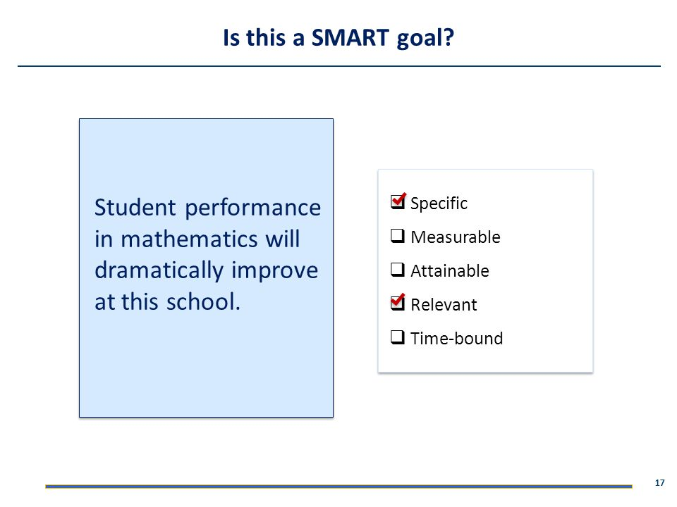 Student performance in mathematics will
