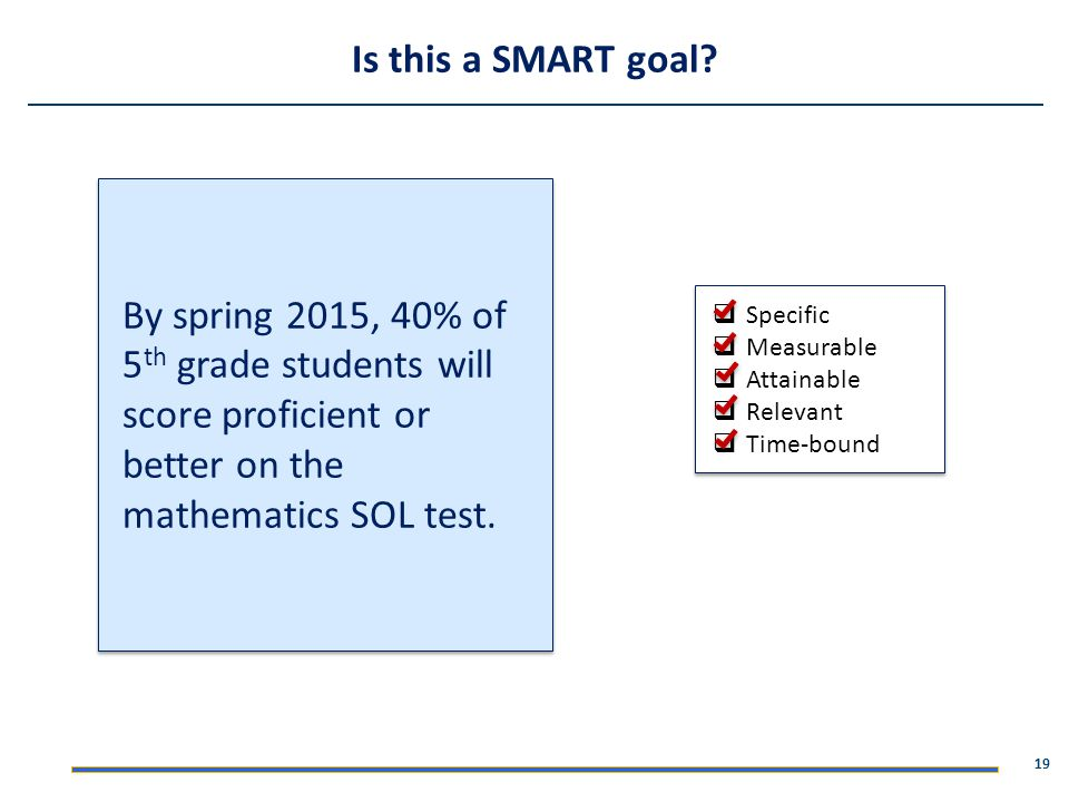 Is this a SMART goal By spring 2015, 40% of 5th grade students will score proficient or better on the mathematics SOL test.