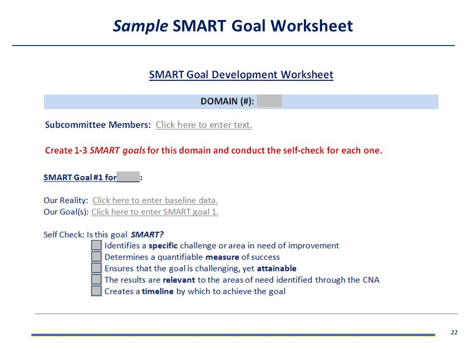 Title I Part A Schoolwide Planning Part II Goal Setting ppt – Smart Goal Worksheet