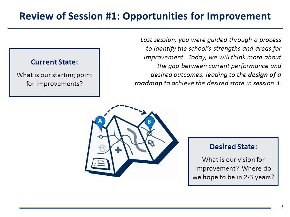 Review of Session #1: Opportunities for Improvement