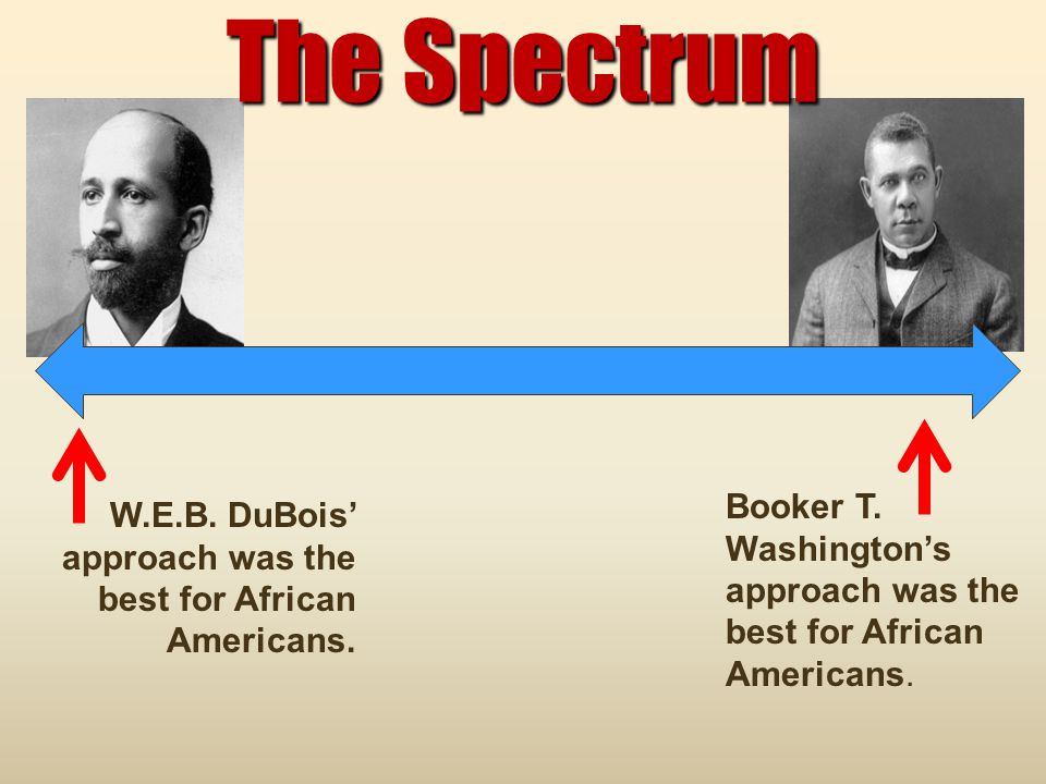 The Spectrum Booker T. Washington's approach was the best for African Americans. W.E.B. DuBois' approach was the best for African Americans.