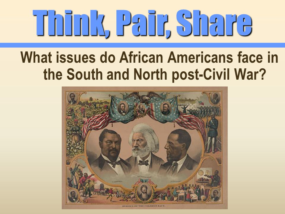 Think, Pair, Share What issues do African Americans face in the South and North post-Civil War