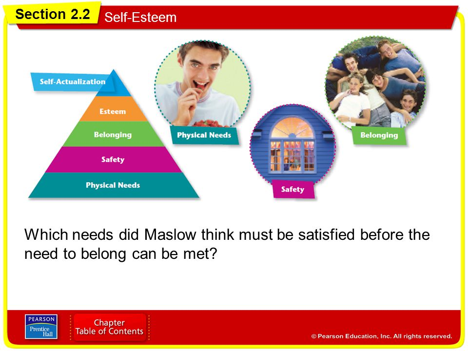 Which needs did Maslow think must be satisfied before the need to belong can be met