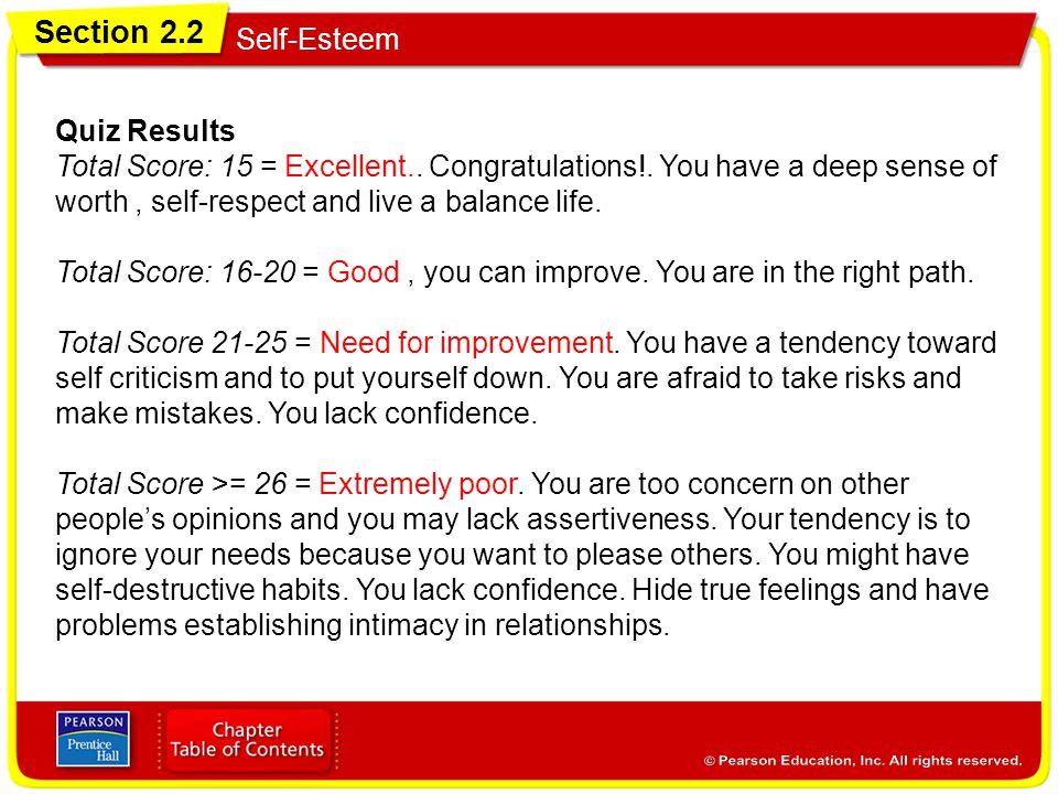 Quiz Results Total Score: 15 = Excellent.. Congratulations!. You have a deep sense of worth , self-respect and live a balance life.