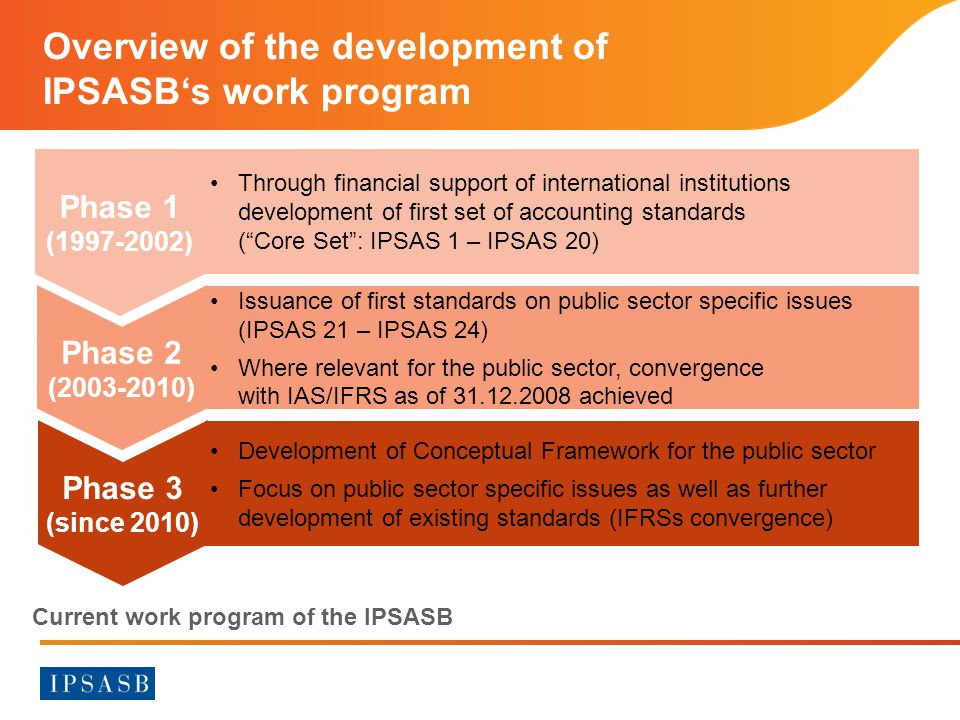 development of a conceptual framework for Chapter 2 conceptual framework for financial reporting 2–1 development of a conceptual framework both the iasb and the fasb have a conceptual framework.