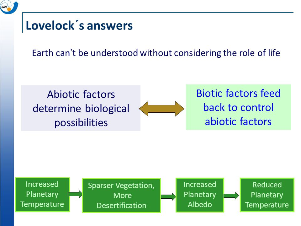 Lovelock´s answers Biotic factors feed back to control abiotic factors