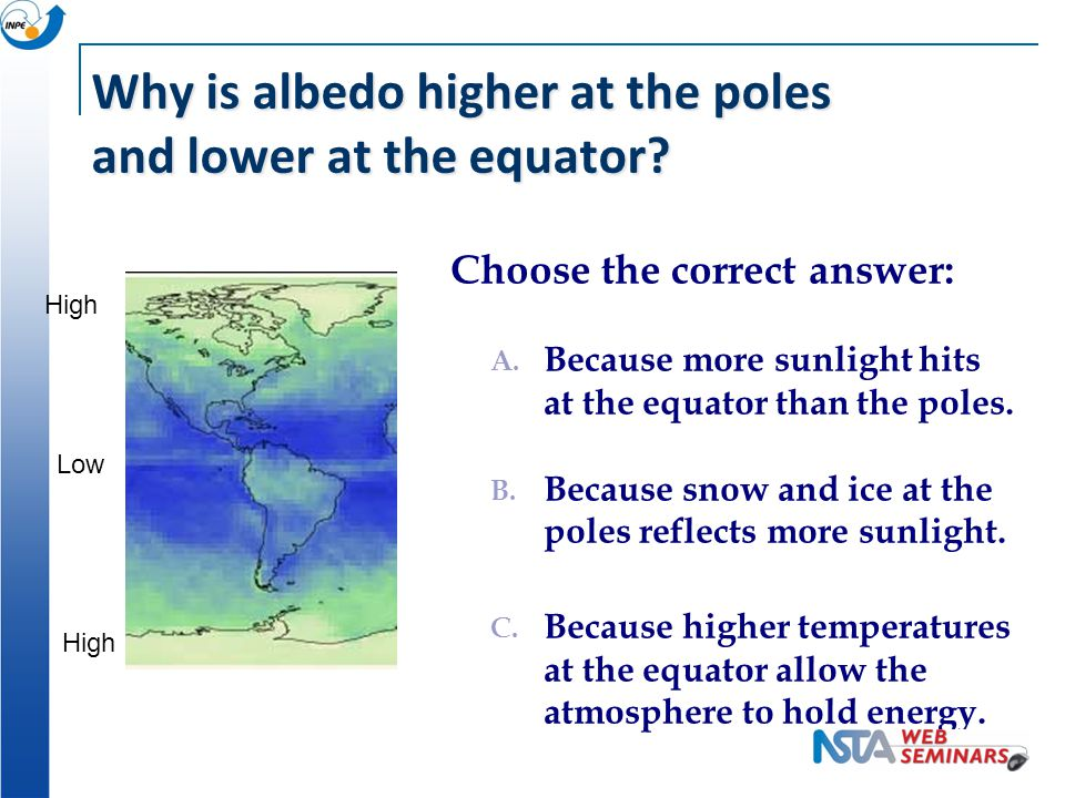 Why is albedo higher at the poles and lower at the equator