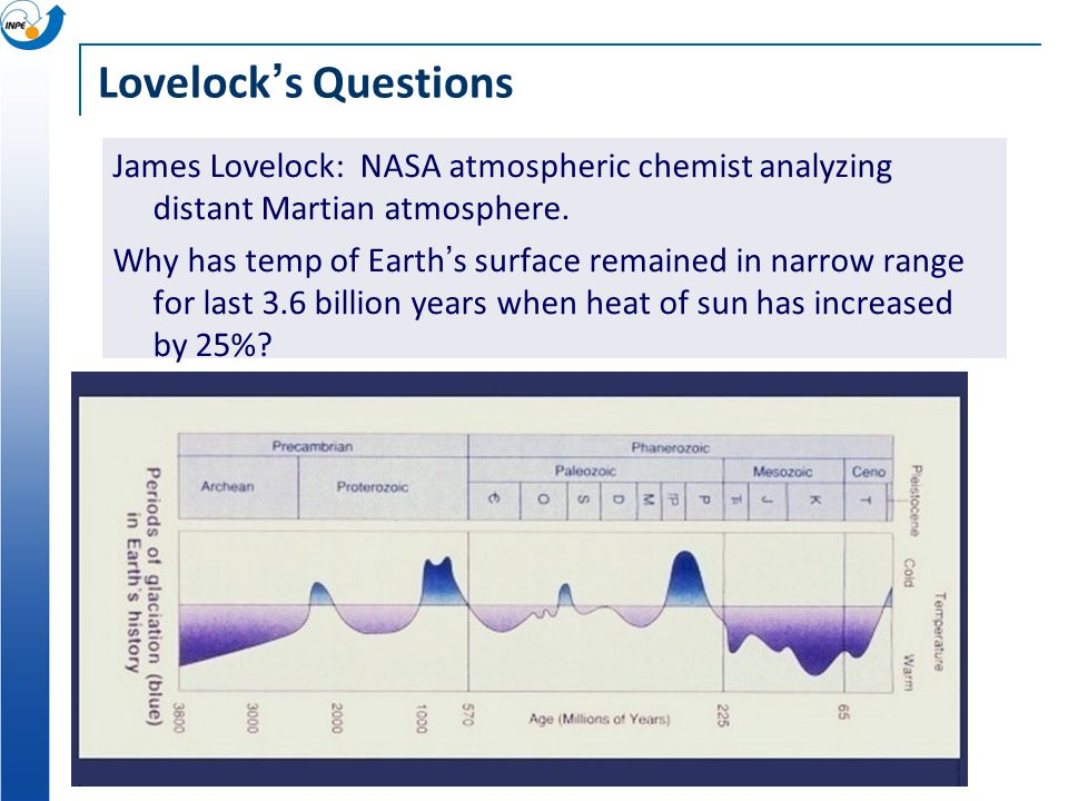 Lovelock's Questions James Lovelock: NASA atmospheric chemist analyzing distant Martian atmosphere.