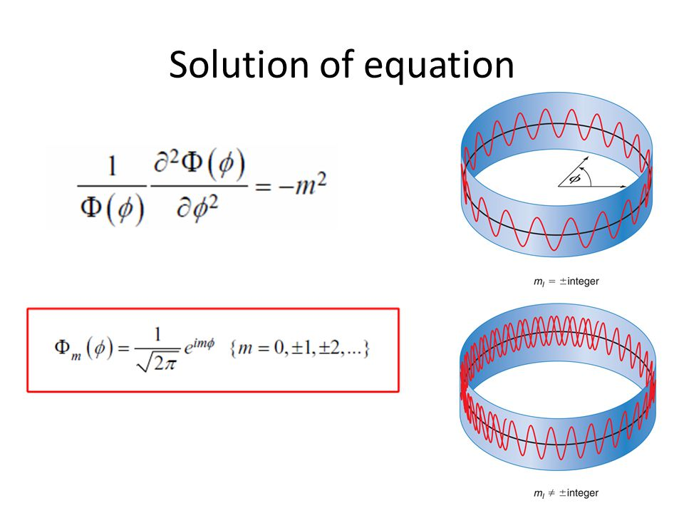 Solution of equation