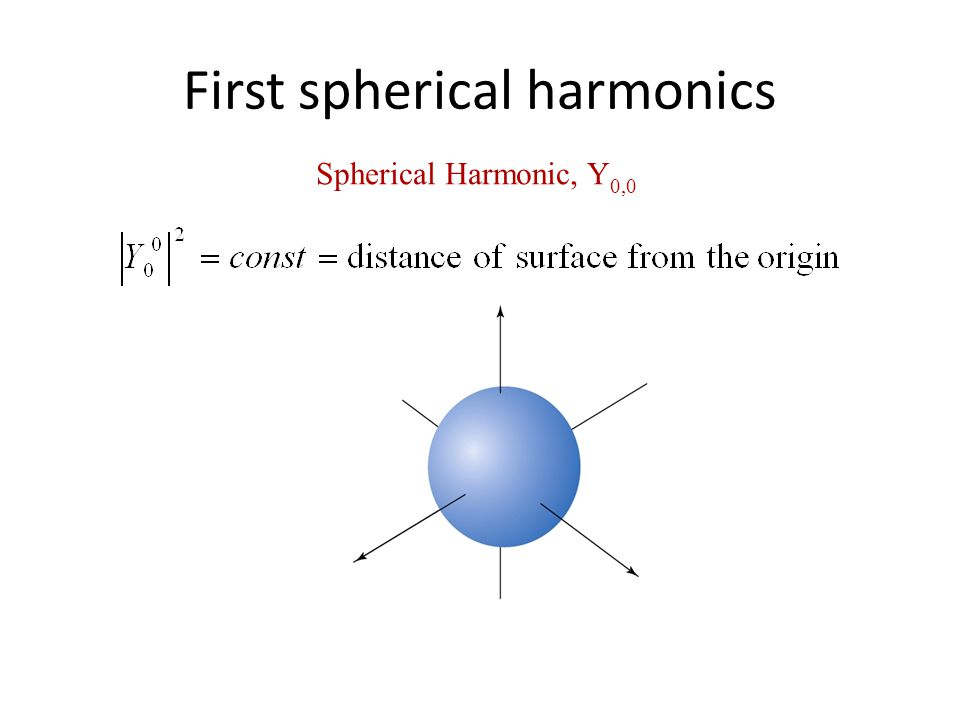 First spherical harmonics