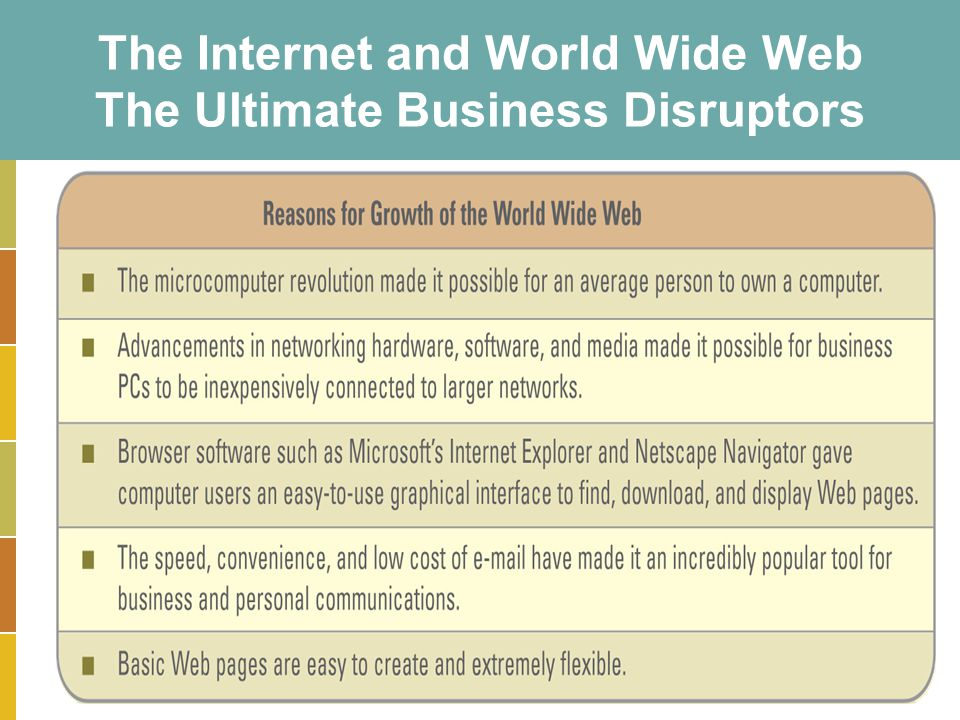 The Internet and World Wide Web The Ultimate Business Disruptors