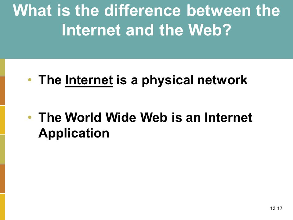 What is the difference between the Internet and the Web