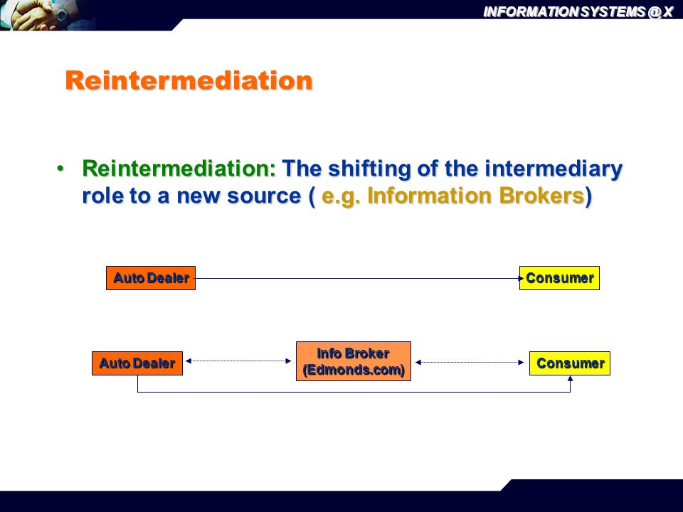 Reintermediation Reintermediation: The shifting of the intermediary role to a new source ( e.g. Information Brokers)