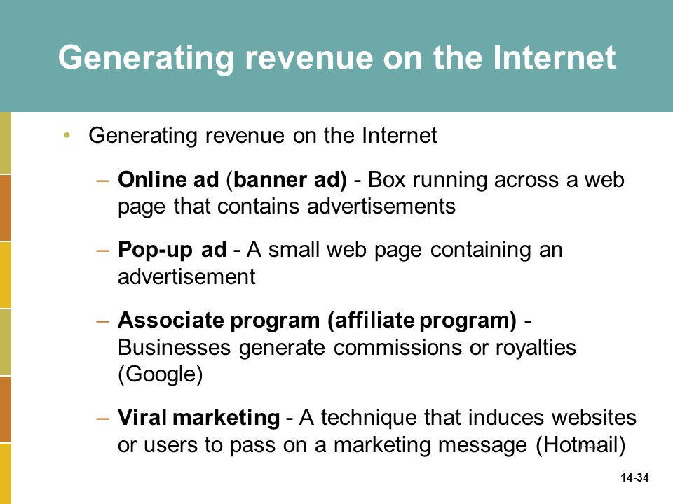 Generating revenue on the Internet