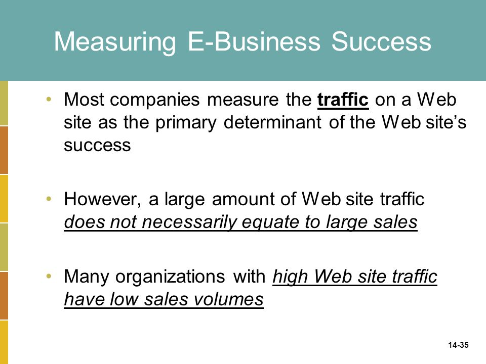 Measuring E-Business Success