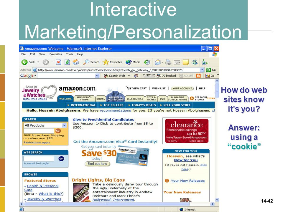 Interactive Marketing/Personalization