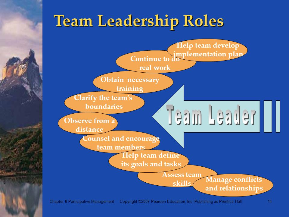 Team Leadership Roles Team Leader Help team develop