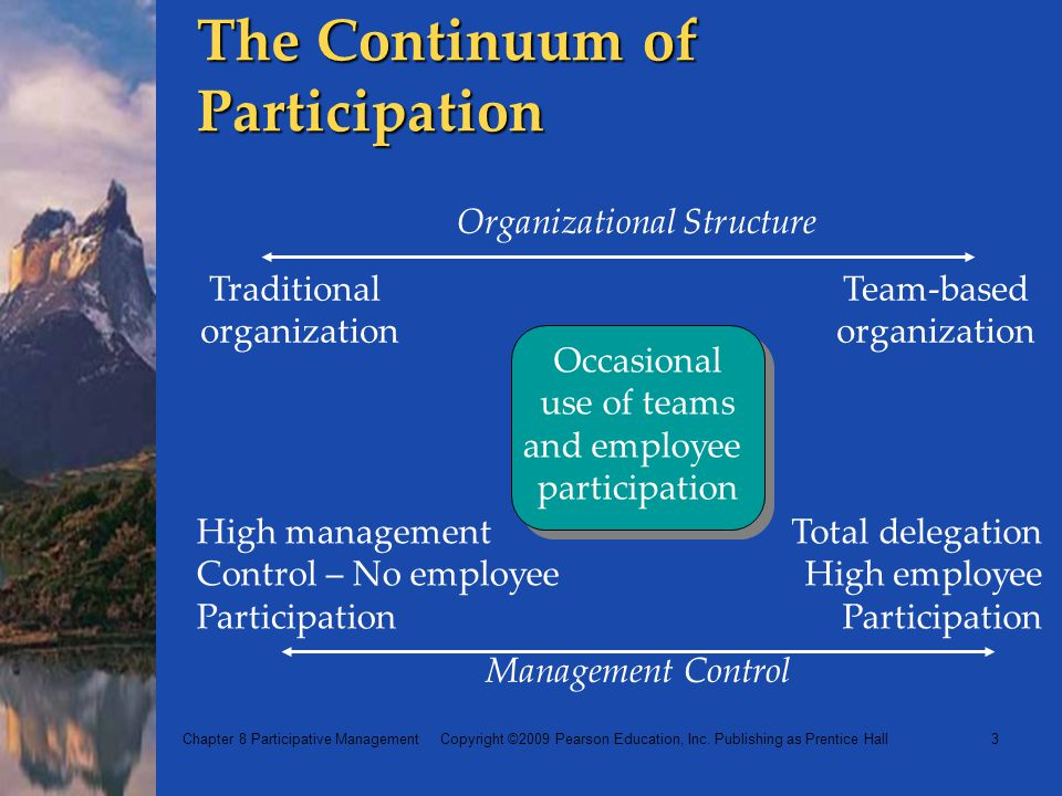 The Continuum of Participation