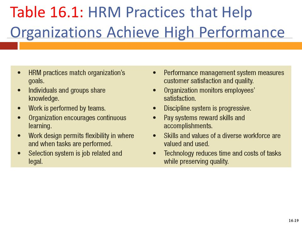 how hrm contributes to the achievement Human resource management (hrm) is the strategic and coherent approach to the management of an organization's most valued assets — the people working there who individually and collectively contribute to the achievement of the objectives of the business.