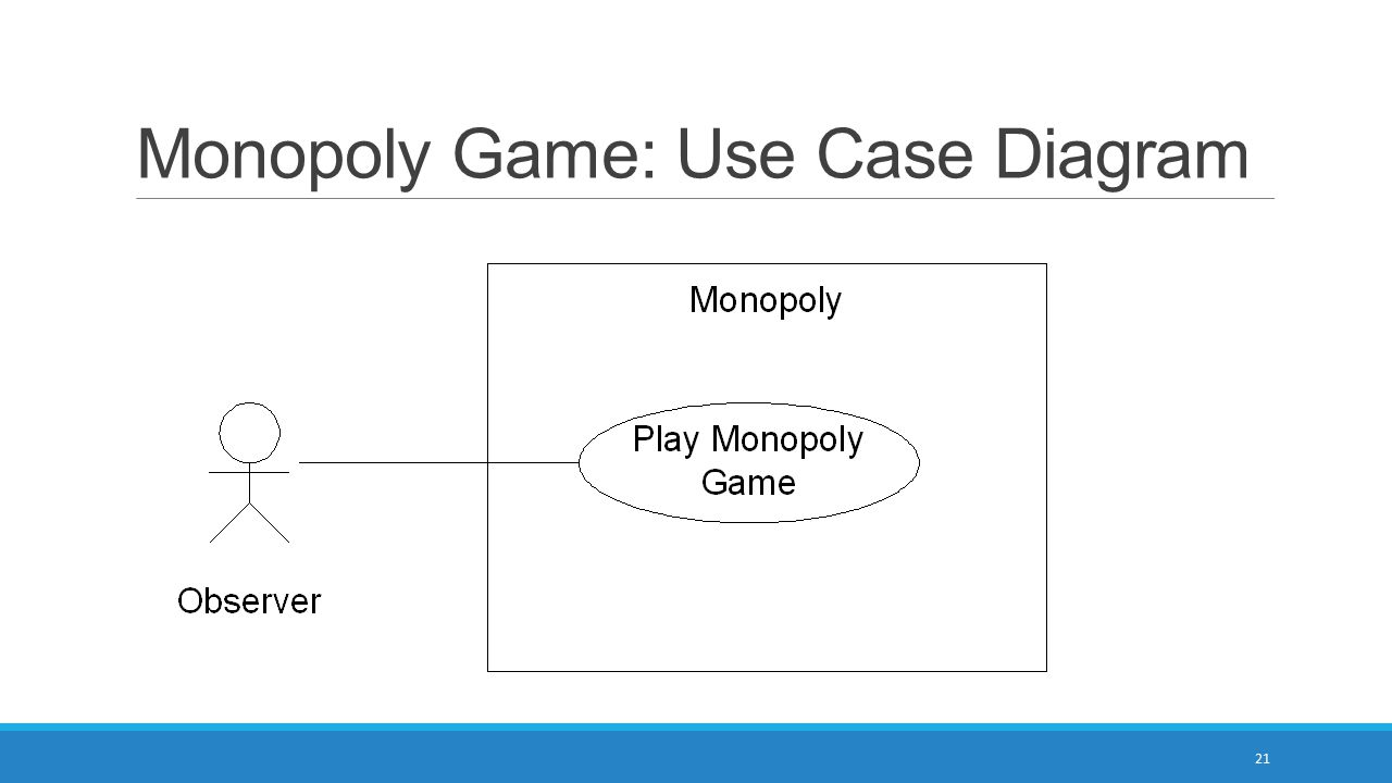 Object oriented analysis and design ppt video online download 21 monopoly game use case diagram ccuart Gallery
