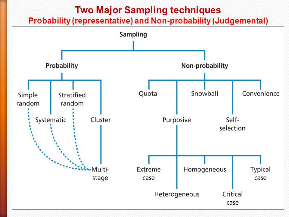 Saunders et al 2009 research methods pdf