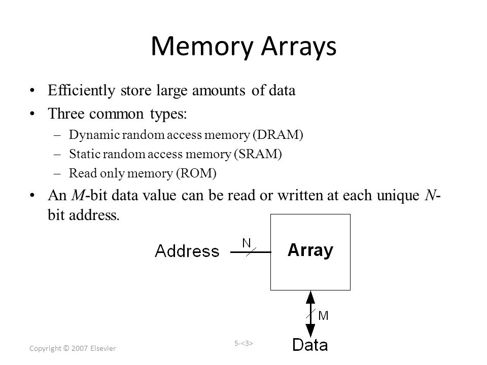 memory taken from digital design and computer architecture