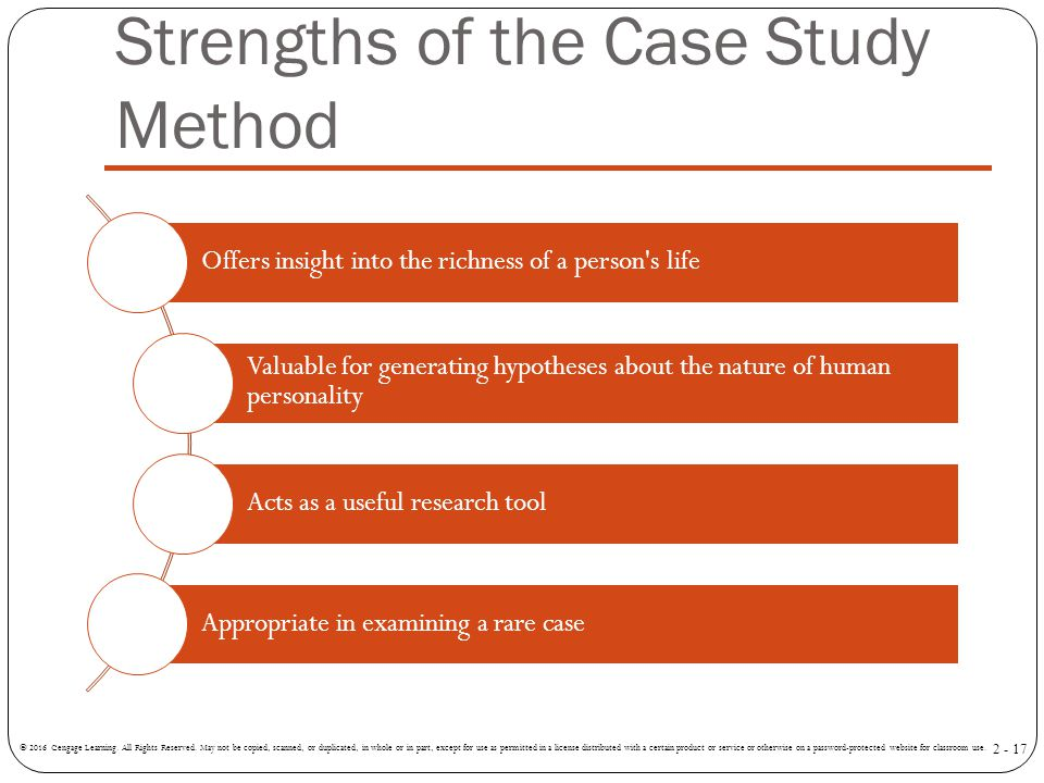 Strengths of the Case Study Method