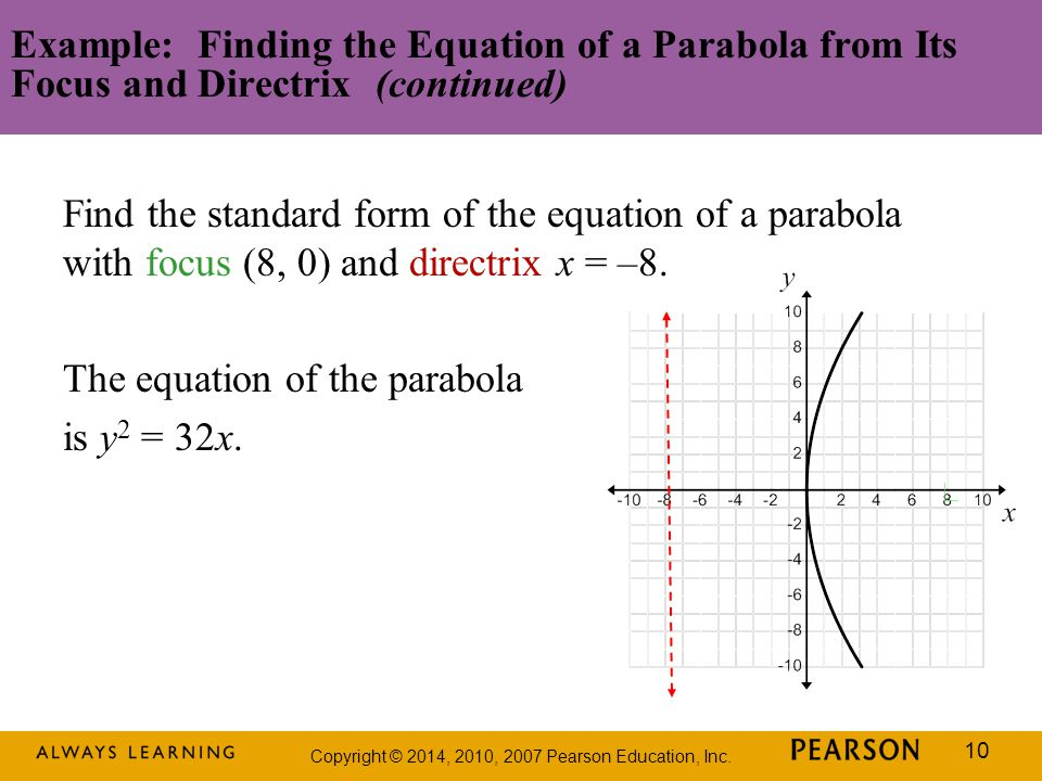 Example: Finding the Equation of a Parabola from Its Focus and Directrix (continued)