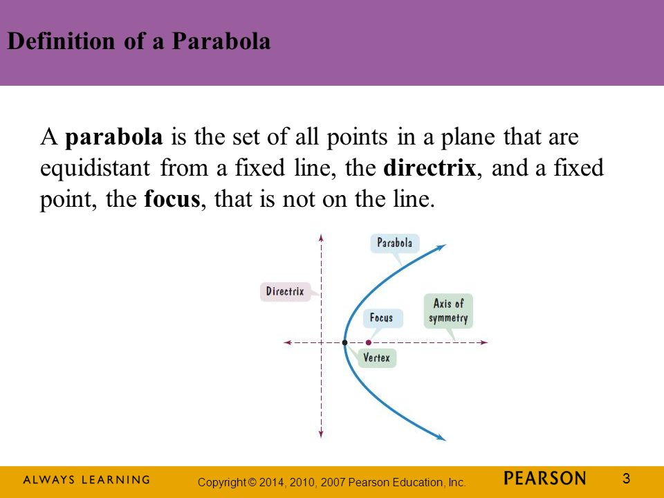 Definition of a Parabola