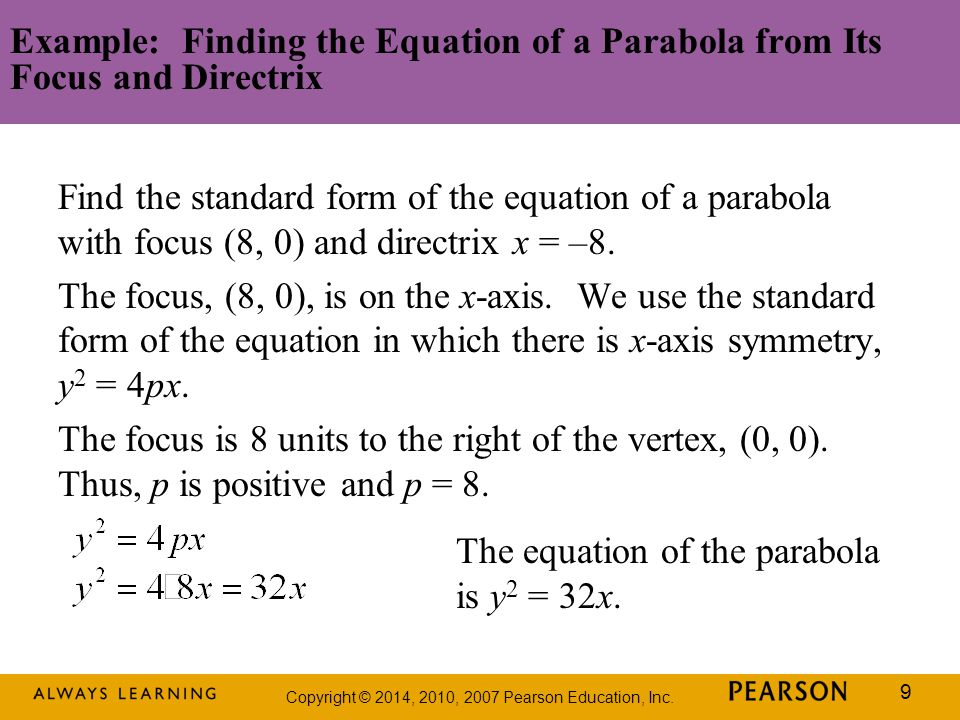 Example: Finding the Equation of a Parabola from Its Focus and Directrix
