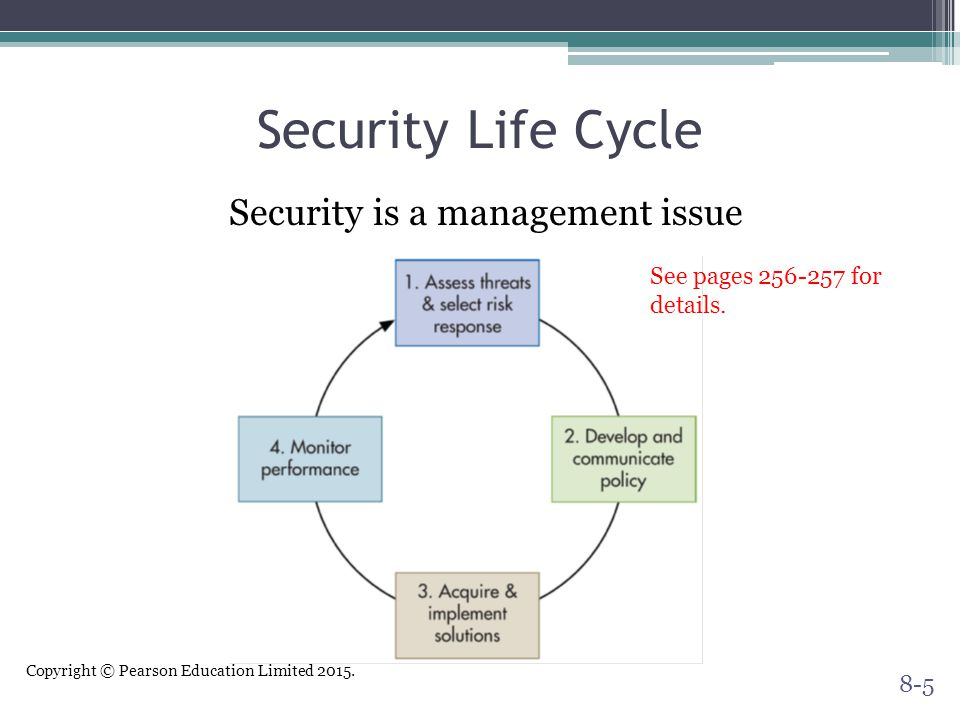 the need for information security management information technology essay Some of my friends who have already taken sat says that focusing in essay is  almost  it seems to me from sat high scoring examples, they're looking more  for.