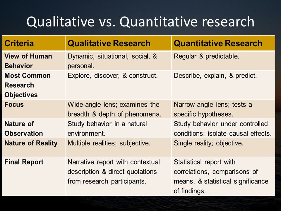 Quantitative Versus Qualitative - Can You Mix Them