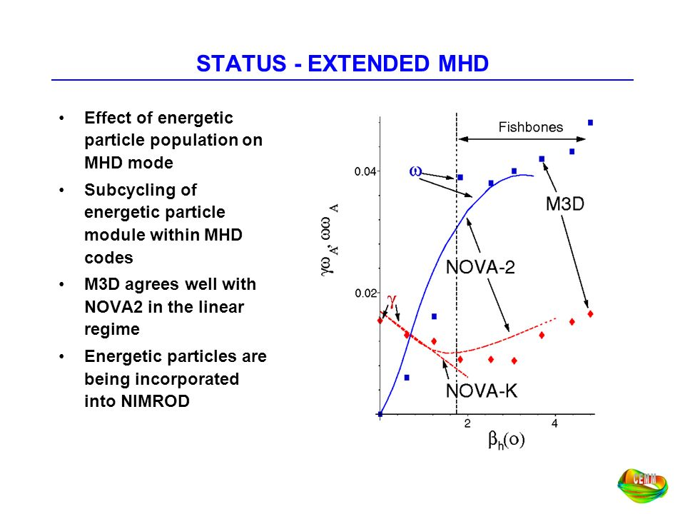 STATUS - EXTENDED MHD Effect of energetic particle population on MHD mode. Subcycling of energetic particle module within MHD codes.