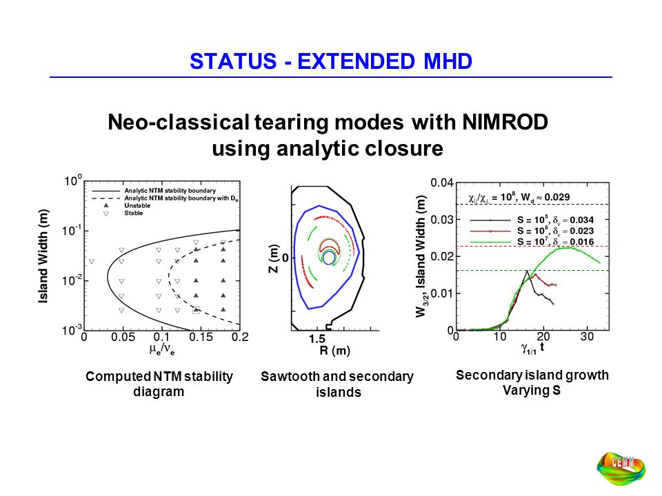Neo-classical tearing modes with NIMROD using analytic closure