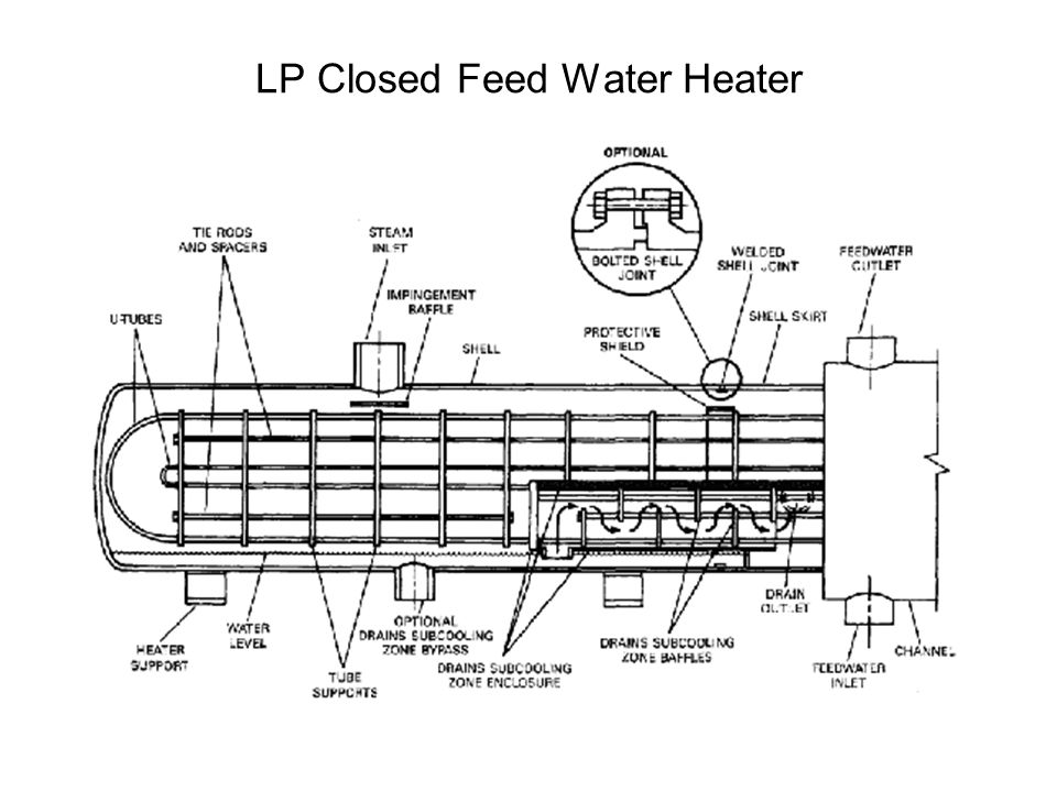 sthe as closed feed water heater