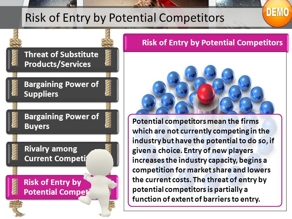 risk of entry by potential competitors 2018-06-10 competitor analysis in marketing and strategic management is an assessment of the strengths and weaknesses of current and potential competitors  competitor analysis is an  many firms at risk of dangerous.