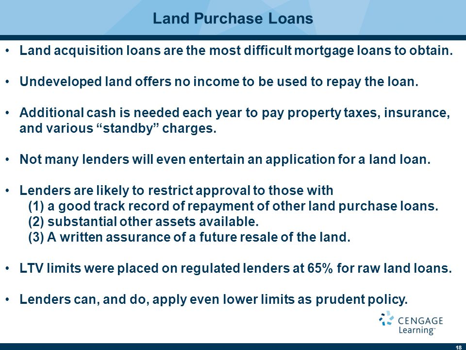 lenders for land purchase