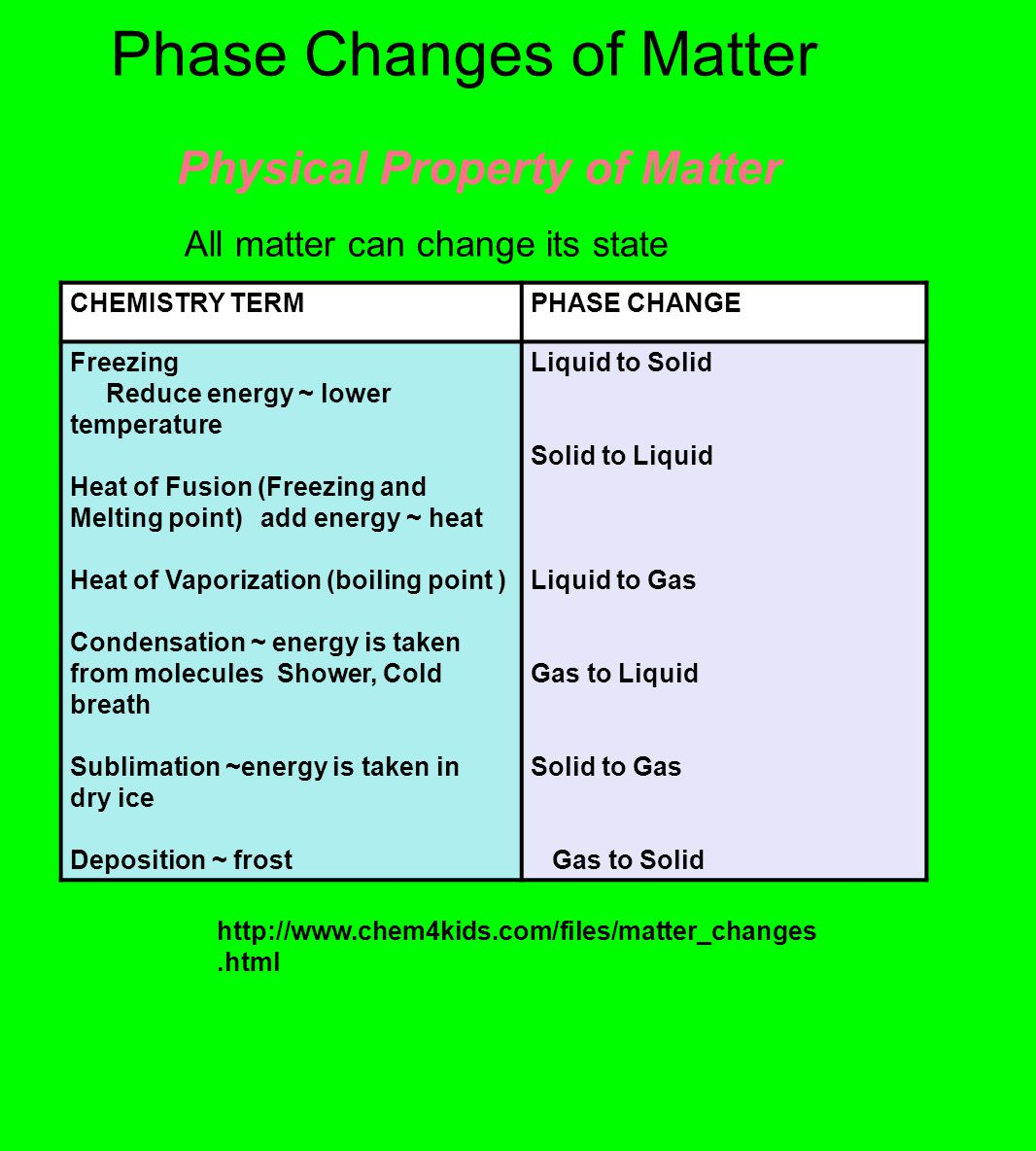 Physical Science Priority Standard - ppt download
