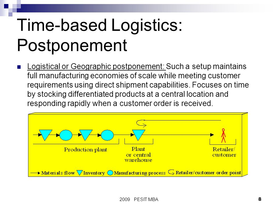 Logistics System Design And Administration Module 3 Ppt