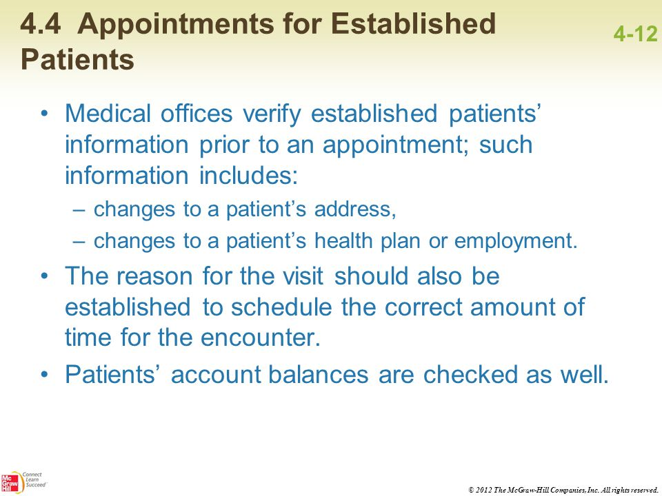 4.4 Appointments for Established Patients