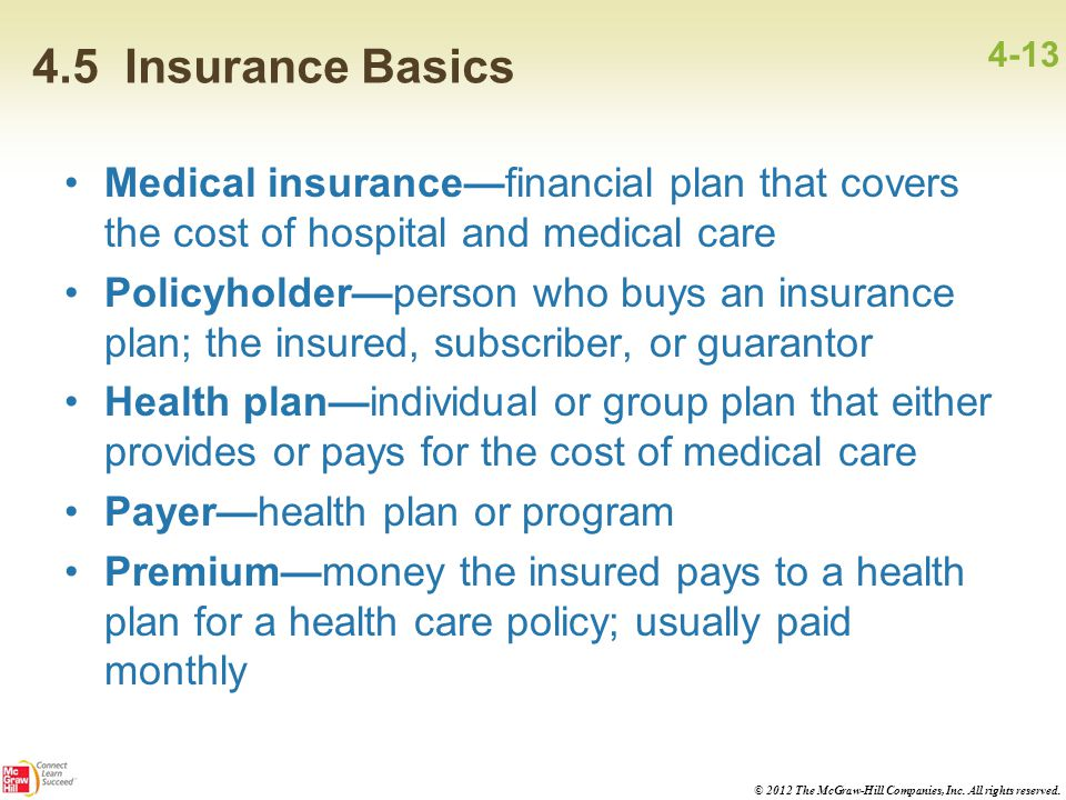 4.5 Insurance Basics Medical insurance—financial plan that covers the cost of hospital and medical care.