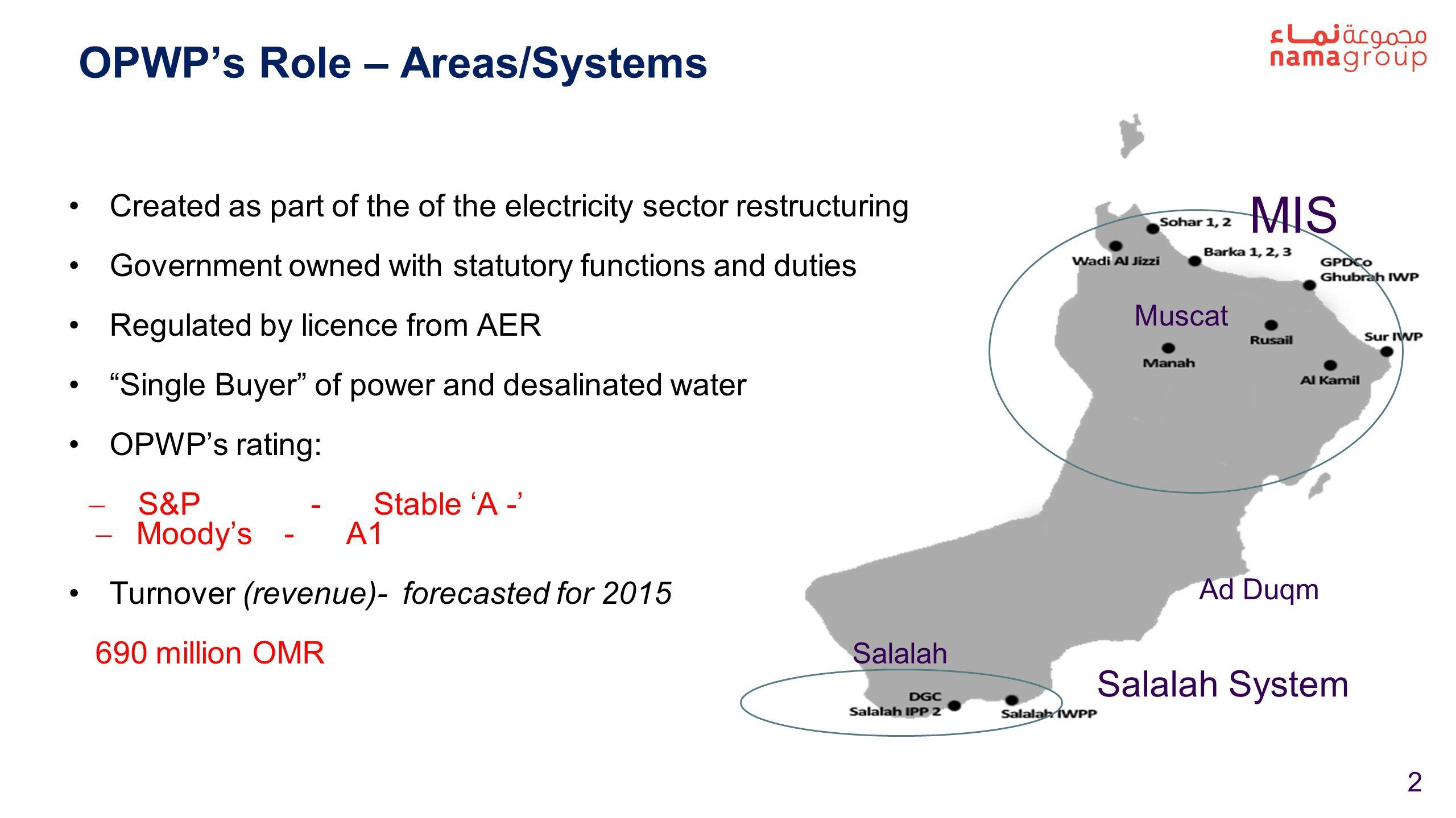 Oman Water and Energy Conference Yaqoob Al Kiyumi Chief Operating