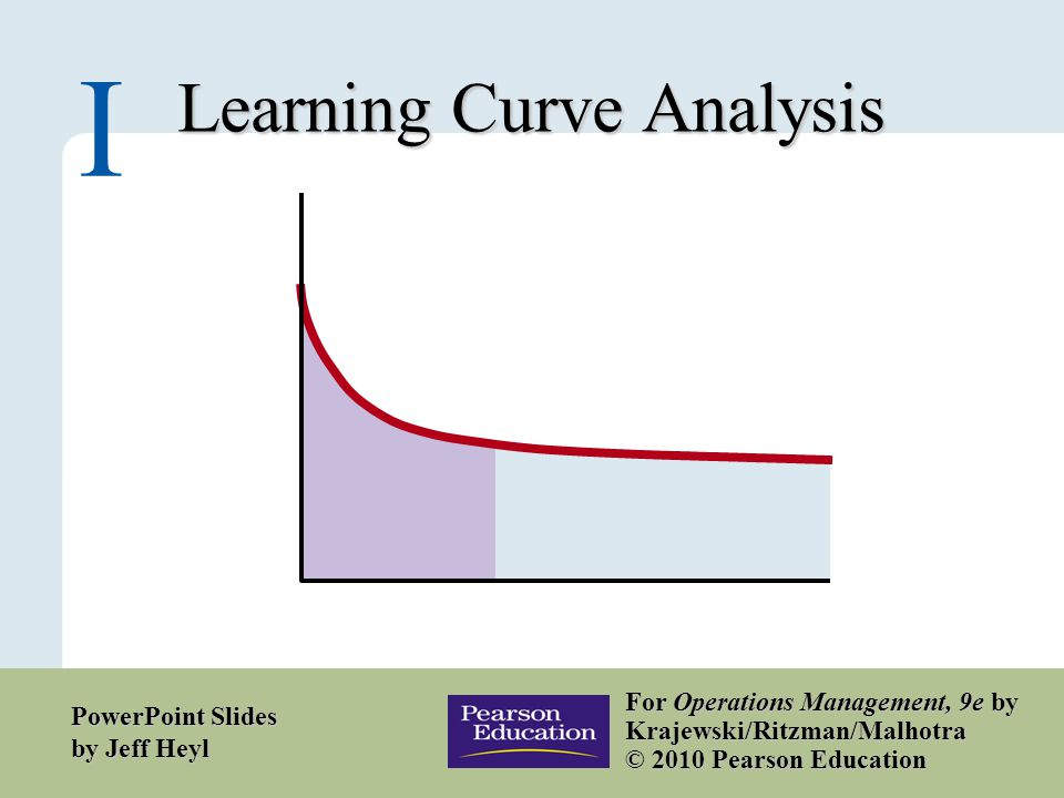 """learning curve training development Before adopting new tech, plan for the learning curve  learning and development practice leader at  """"effective training should always be engaging and hands ."""