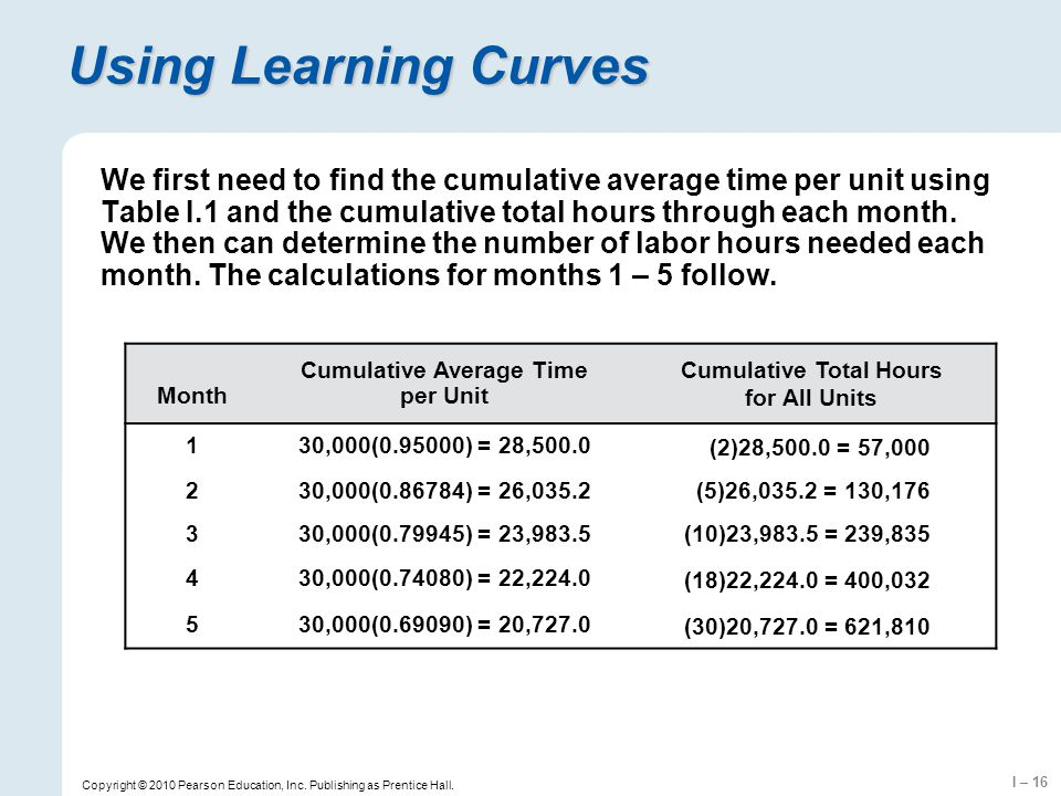 Learning Curve Analysis - ppt download
