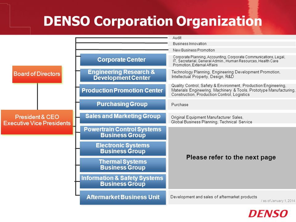 DENSO Automotive Technical Academy Expands Aftermarket Training Program