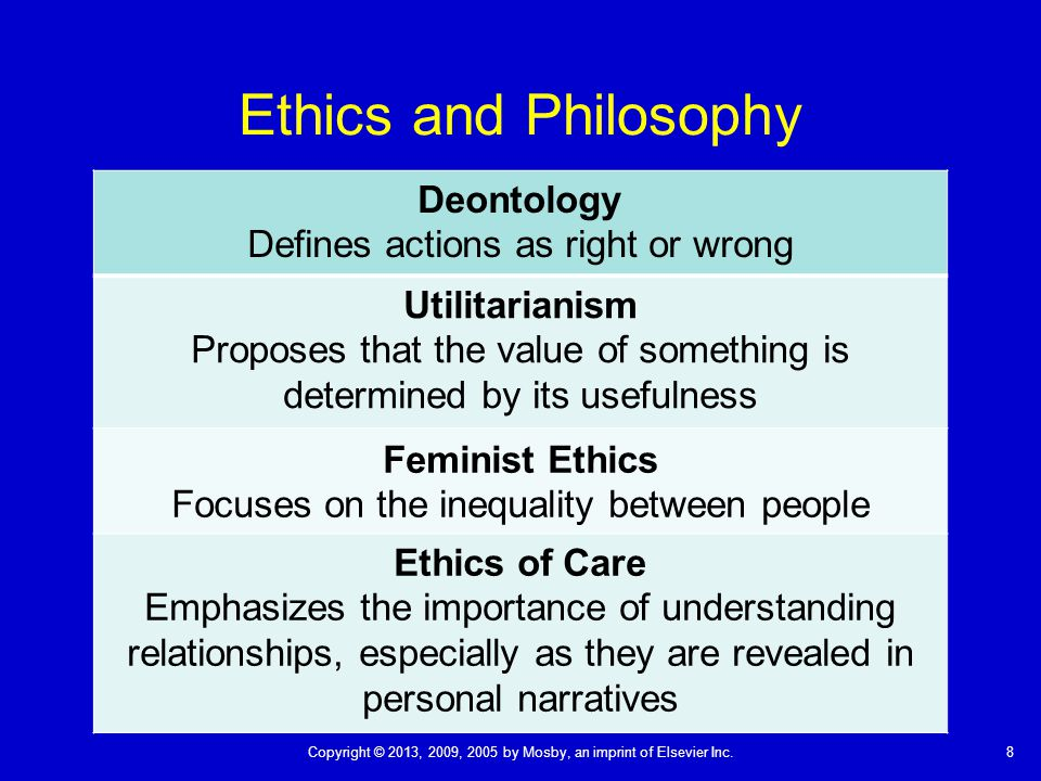 natural right and utilitarianism Utilitarianism vs kantian ethics  it can be said that the utilitarianism answer seems intuitively right because there is no reason why you should be.