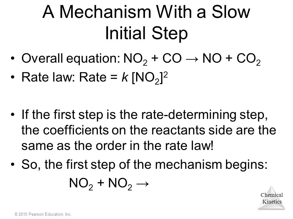 """mechanism and rate law Ligand substitution reactions reminders: kinetic terms: - this is the expected rate law whether or not the mechanism is """"associative"""" in the sense that a l 5 mxy."""
