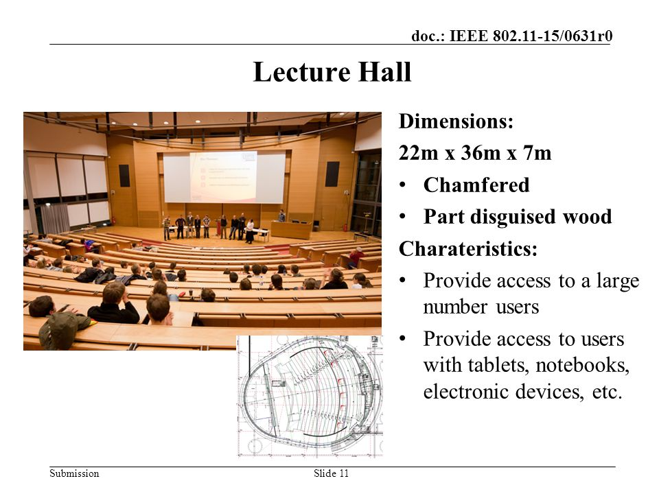 Lecture Hall Dimensions: 22m x 36m x 7m Chamfered Part disguised wood